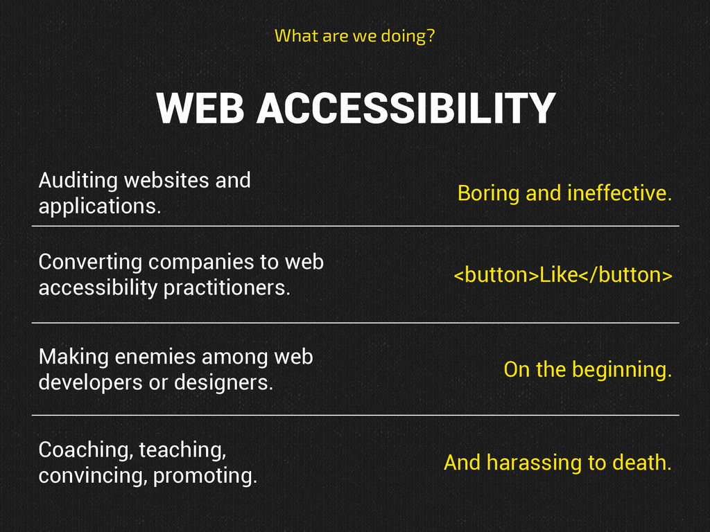 WEB ACCESSIBILITY What are we doing? Auditing w...