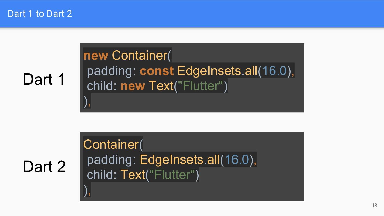 Dart 1 to Dart 2 13 Container( padding: EdgeIns...