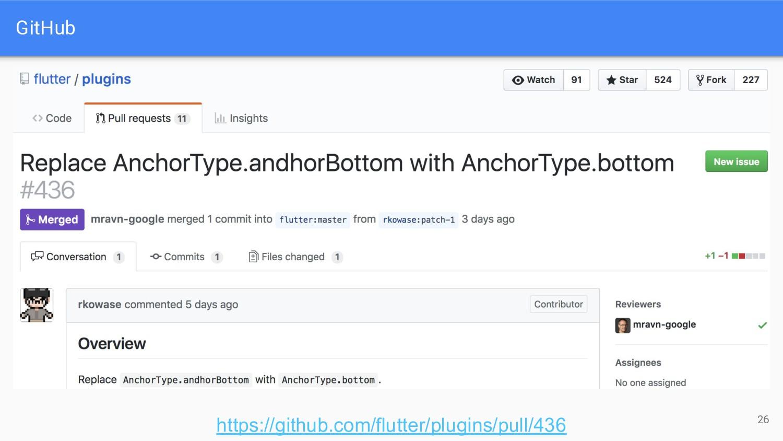 GitHub 26 https://github.com/flutter/plugins/pu...