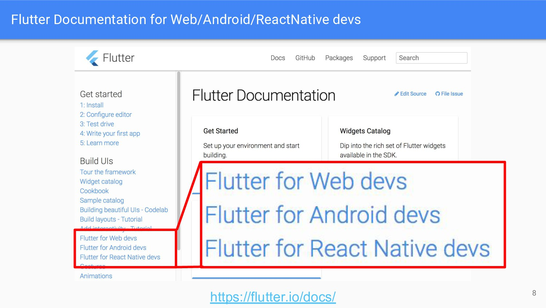 Flutter Documentation for Web/Android/ReactNati...