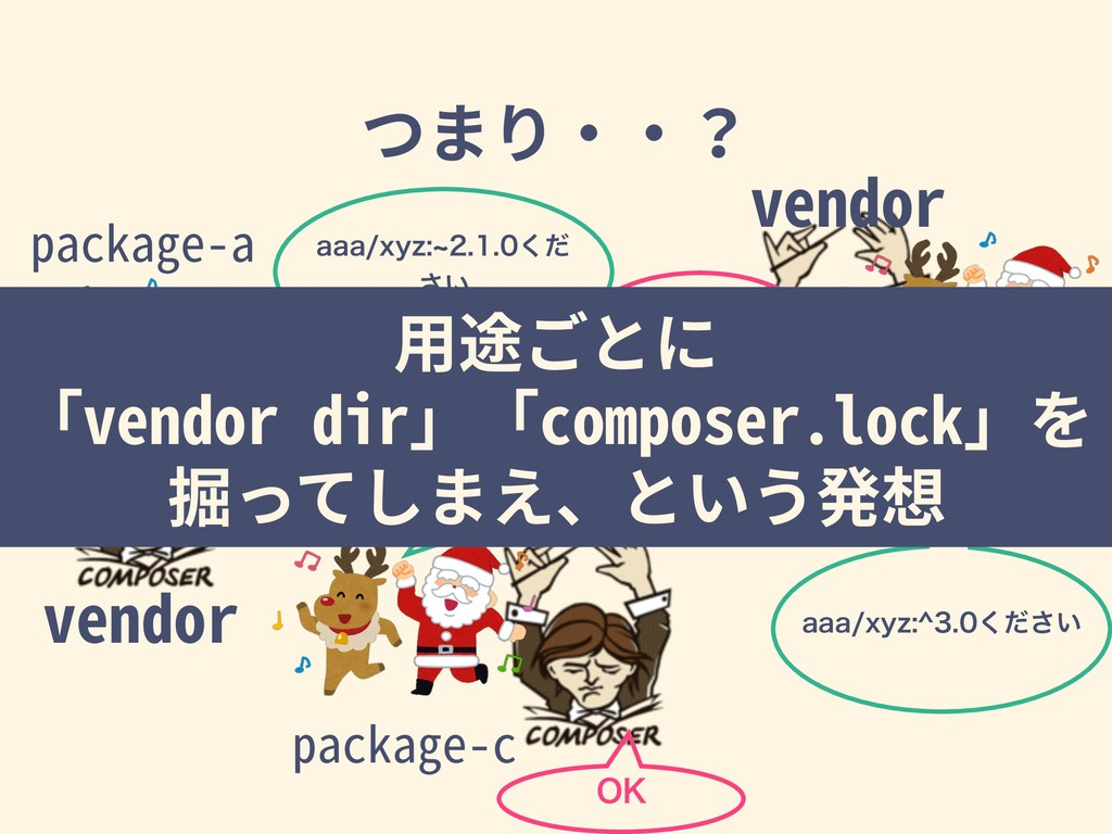 vendor 0,ʂ vendor BBBYZ[dͩ͘ ͍͞ つまり・・? 0,...