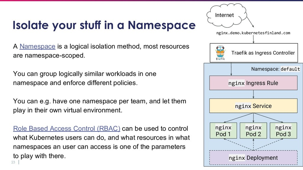 23 Isolate your stuff in a Namespace Internet n...