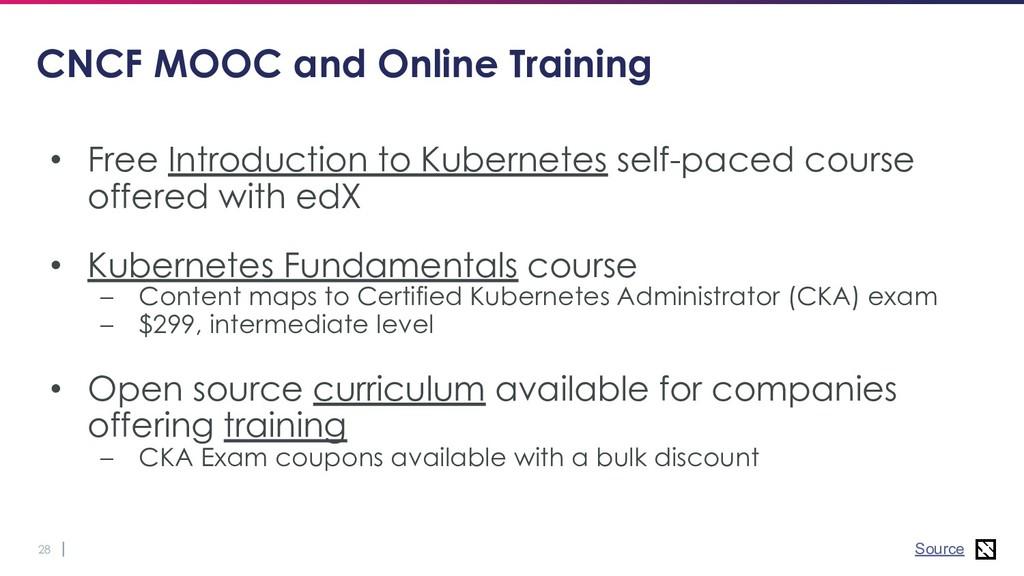 28 CNCF MOOC and Online Training • Free Introdu...