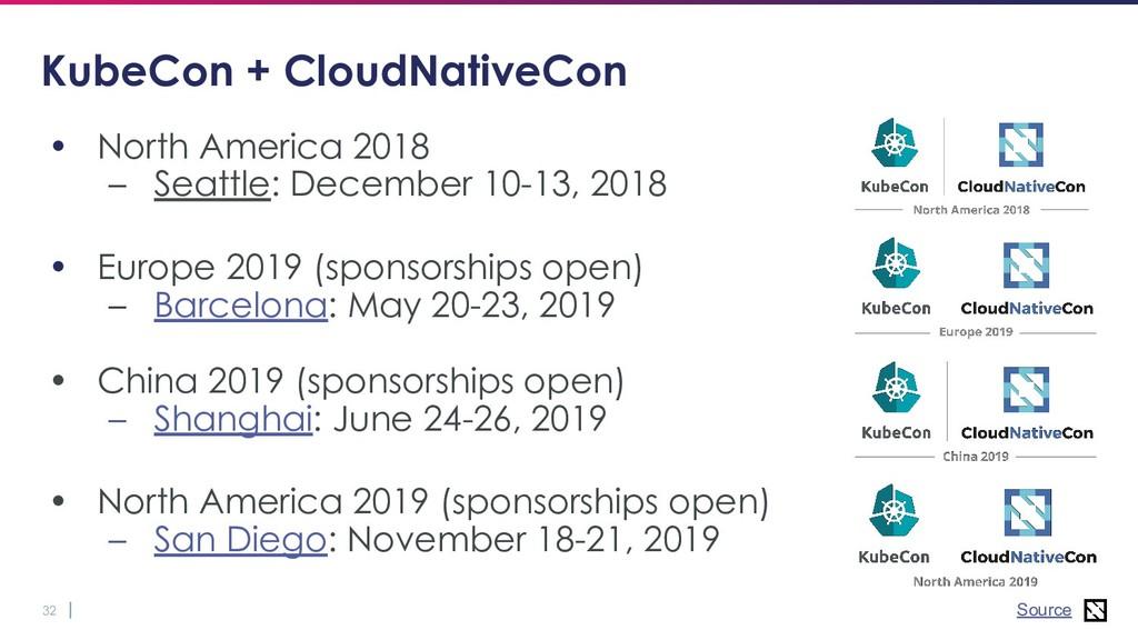 32 KubeCon + CloudNativeCon • North America 201...