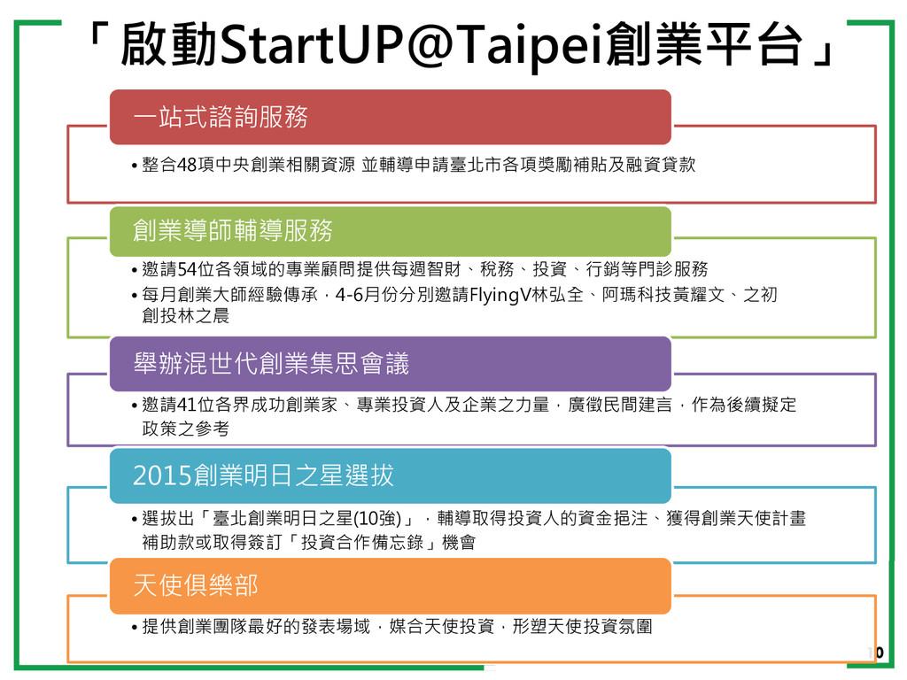 10 「啟動StartUP@Taipei創業平台」 • 整合48項中央創業相關資源 並輔導申請...