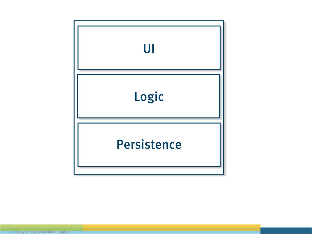© 2014 innoQ Deutschland GmbH UI Logic Persiste...