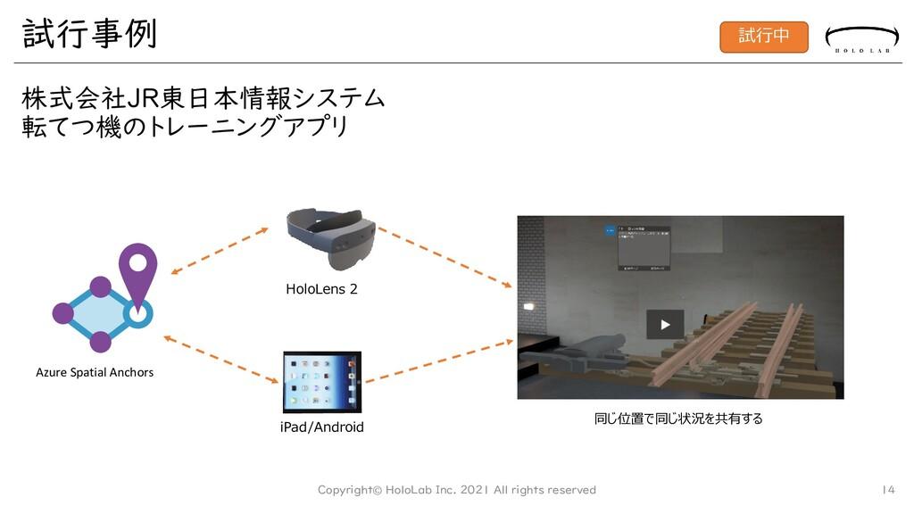 試行事例 株式会社JR東日本情報システム 転てつ機のトレーニングアプリ Copyright© ...
