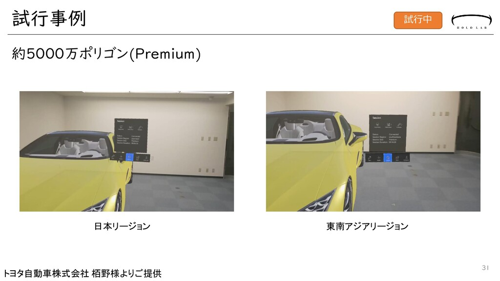 試行事例 約5000万ポリゴン(Premium) 日本リージョン 東南アジアリージョン トヨタ...