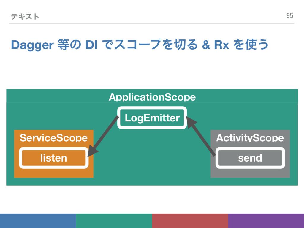 ςΩετ Dagger ͷ DI ͰείʔϓΛΔ & Rx Λ͏ 95 Applicat...