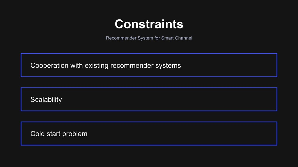 Recommender System for Smart Channel Constraint...