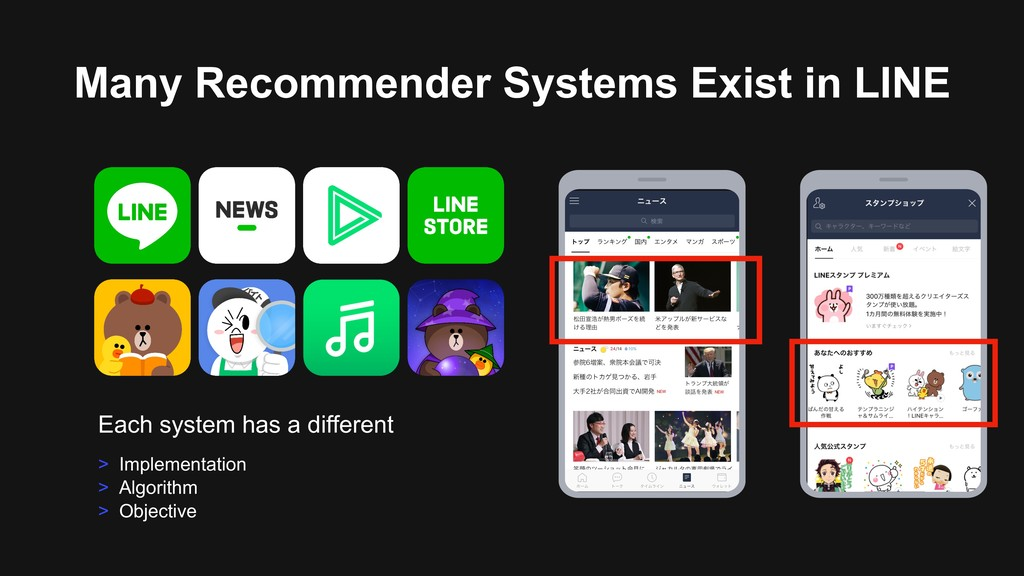 Many Recommender Systems Exist in LINE Each sys...