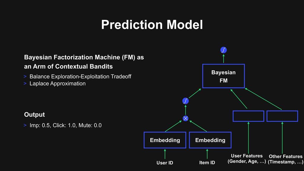 Prediction Model > Imp: 0.5, Click: 1.0, Mute: ...