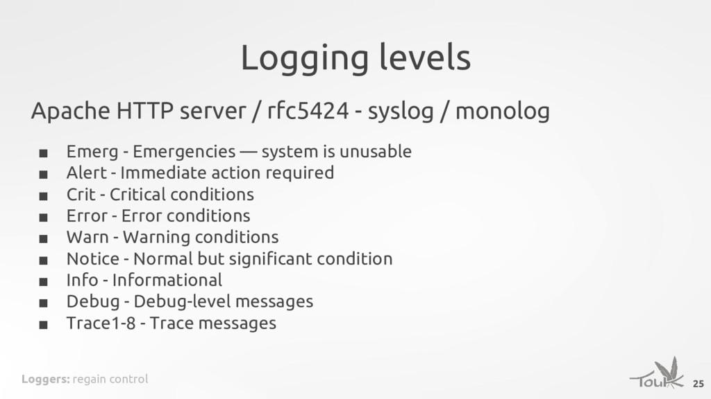 Loggers: regain control Logging levels Apache H...