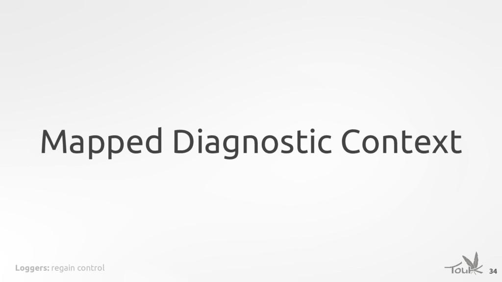 Loggers: regain control Mapped Diagnostic Conte...