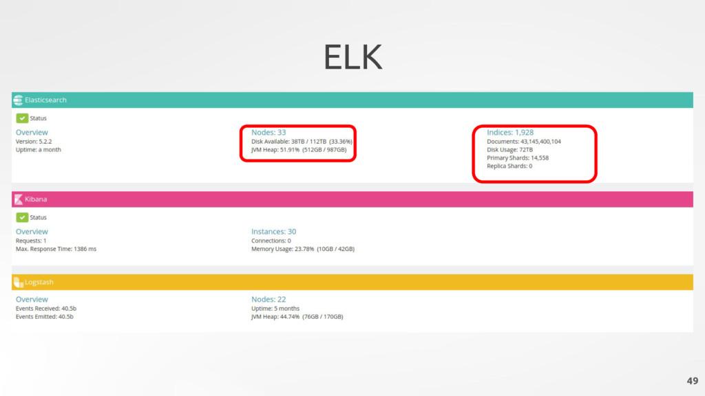 ELK 49
