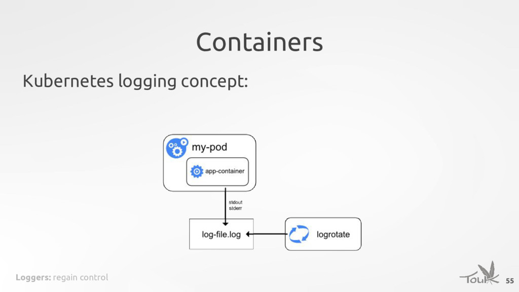 Loggers: regain control Containers Kubernetes l...