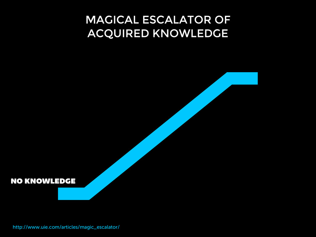 MAGICAL ESCALATOR OF ACQUIRED KNOWLEDGE http://...