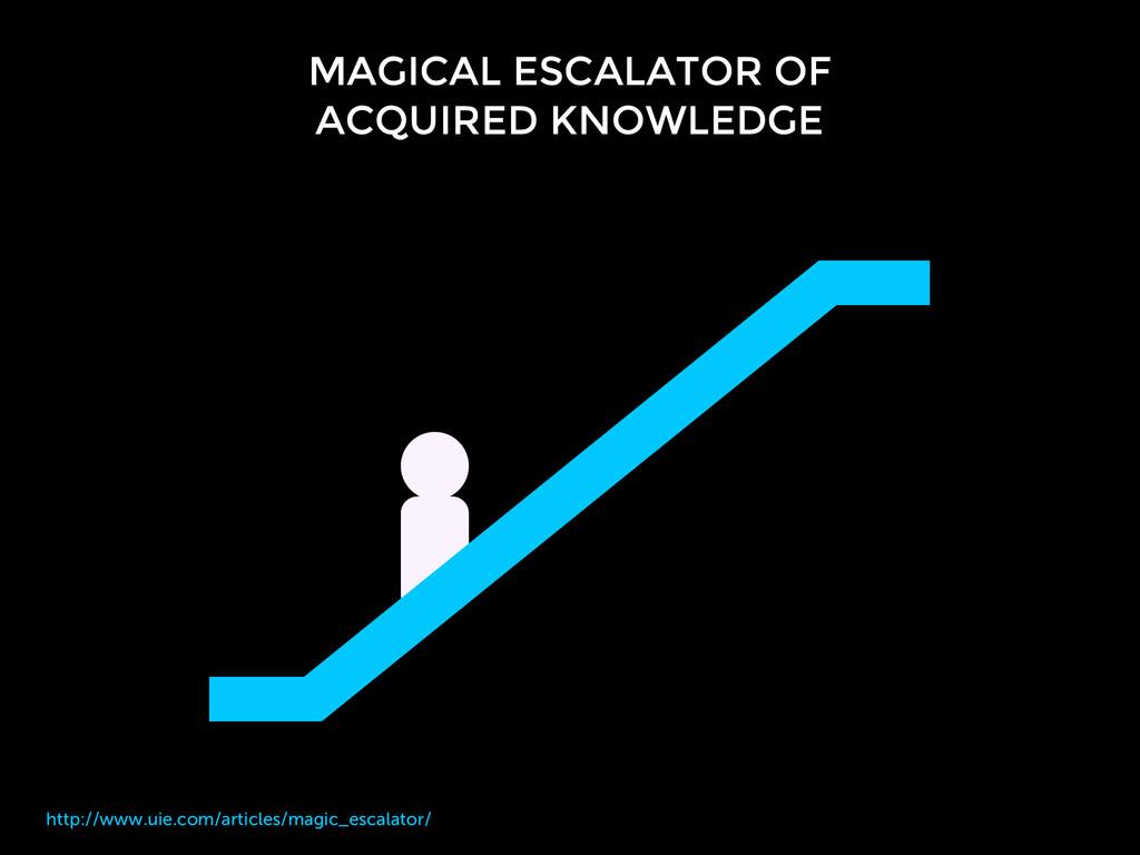 http://www.uie.com/articles/magic_escalator/ MA...