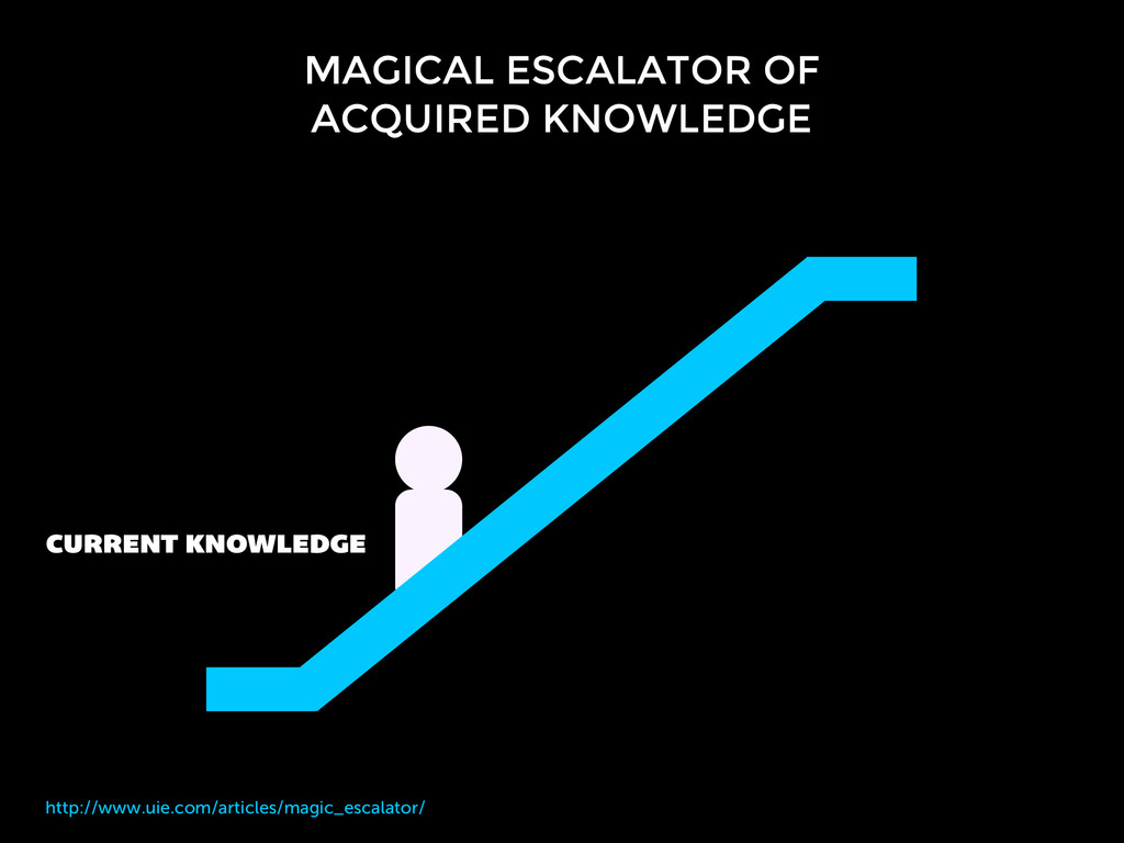 http://www.uie.com/articles/magic_escalator/ CU...