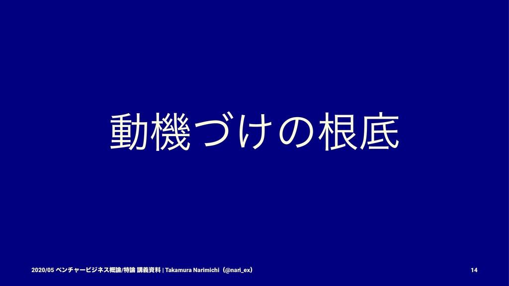 ಈػ͚ͮͷࠜఈ 2020/05 ϕϯνϟʔϏδωε֓/ಛ ߨٛྉ | Takamura ...