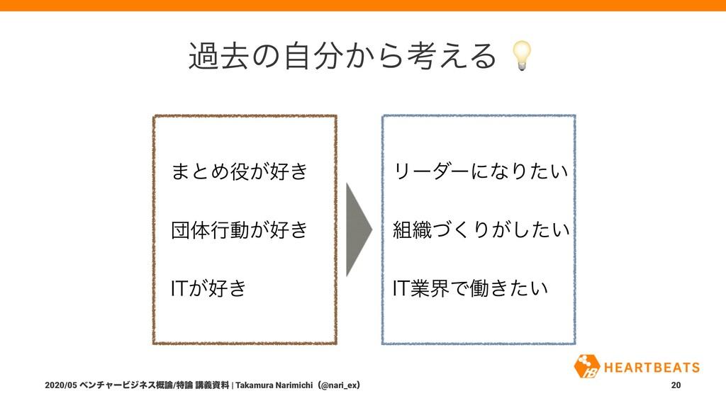 աڈͷ͔ࣗΒߟ͑Δ 2020/05 ϕϯνϟʔϏδωε֓/ಛ ߨٛྉ | Takamu...