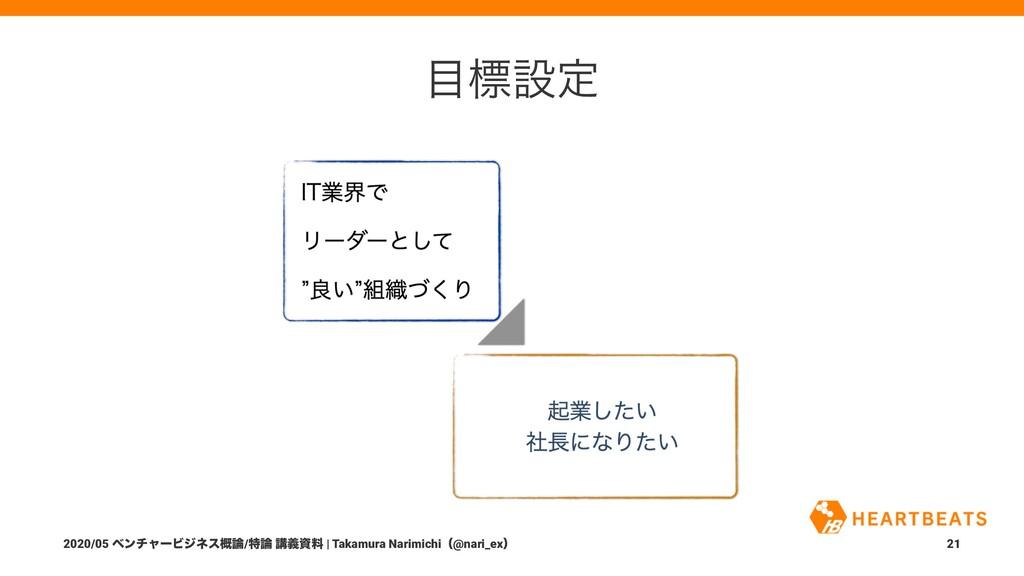 ඪઃఆ 2020/05 ϕϯνϟʔϏδωε֓/ಛ ߨٛྉ | Takamura Nar...