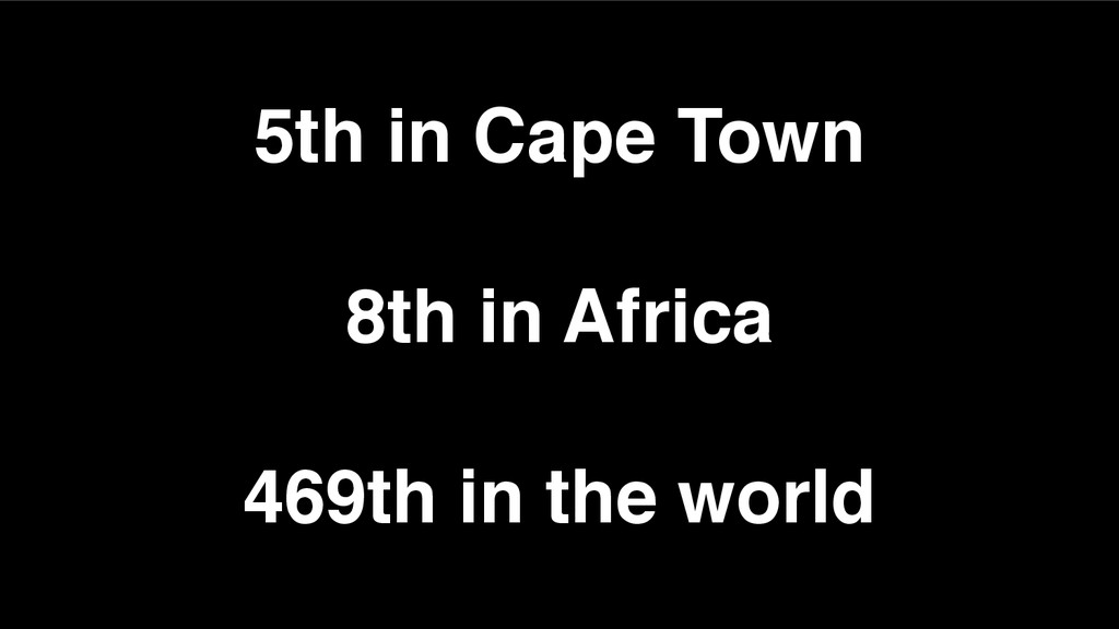 5th in Cape Town 8th in Africa 469th in the wor...