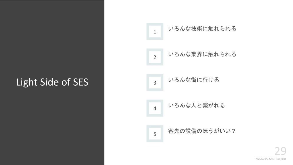 KIZOKUKAI #2 LT | ak_hina 29 Light Side of SES ...
