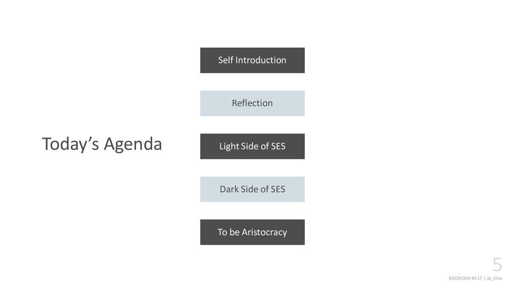 KIZOKUKAI #2 LT | ak_hina 5 Self Introduction T...