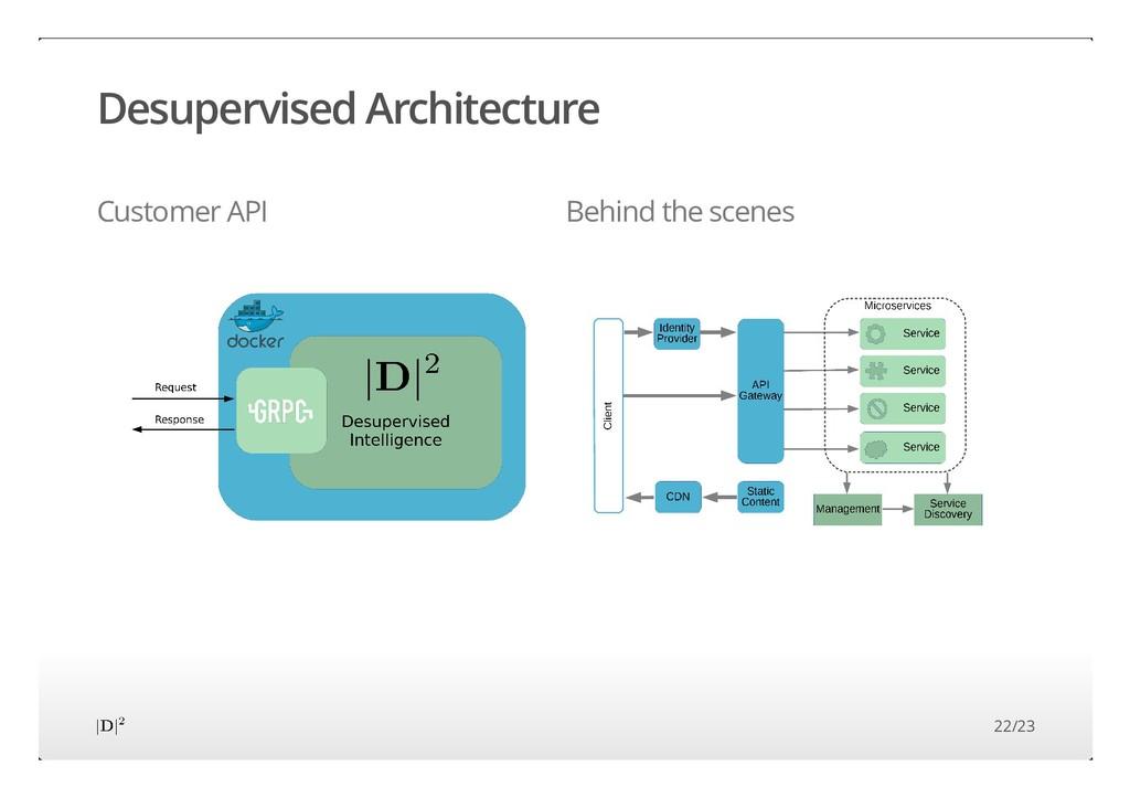 Customer API Behind the scenes Desupervised Arc...