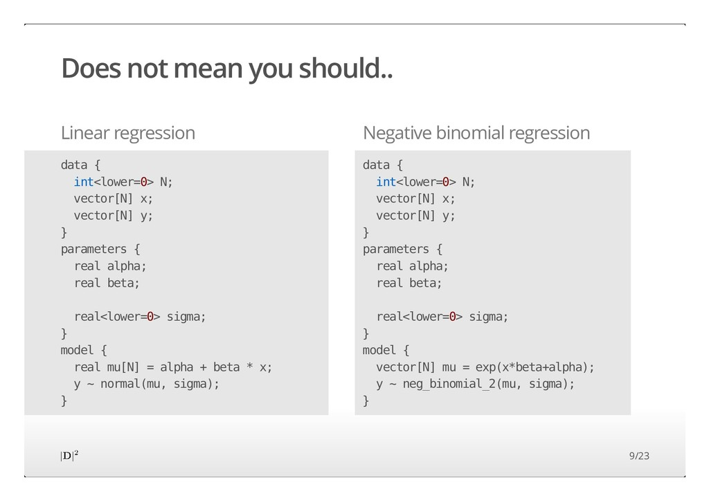 Does not mean you should.. Linear regression Ne...