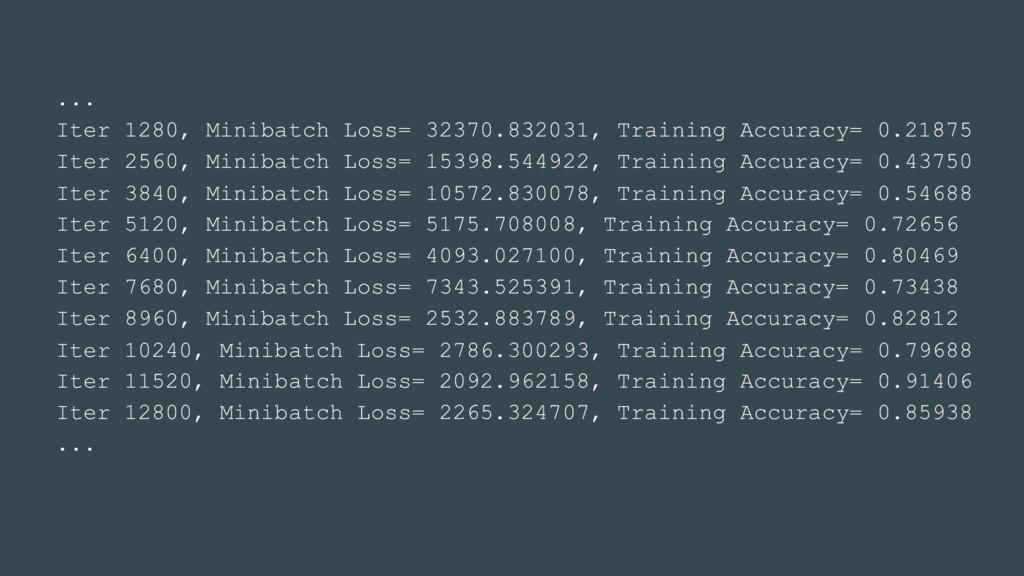 ... Iter 1280, Minibatch Loss= 32370.832031, Tr...