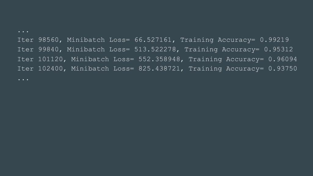 ... Iter 98560, Minibatch Loss= 66.527161, Trai...