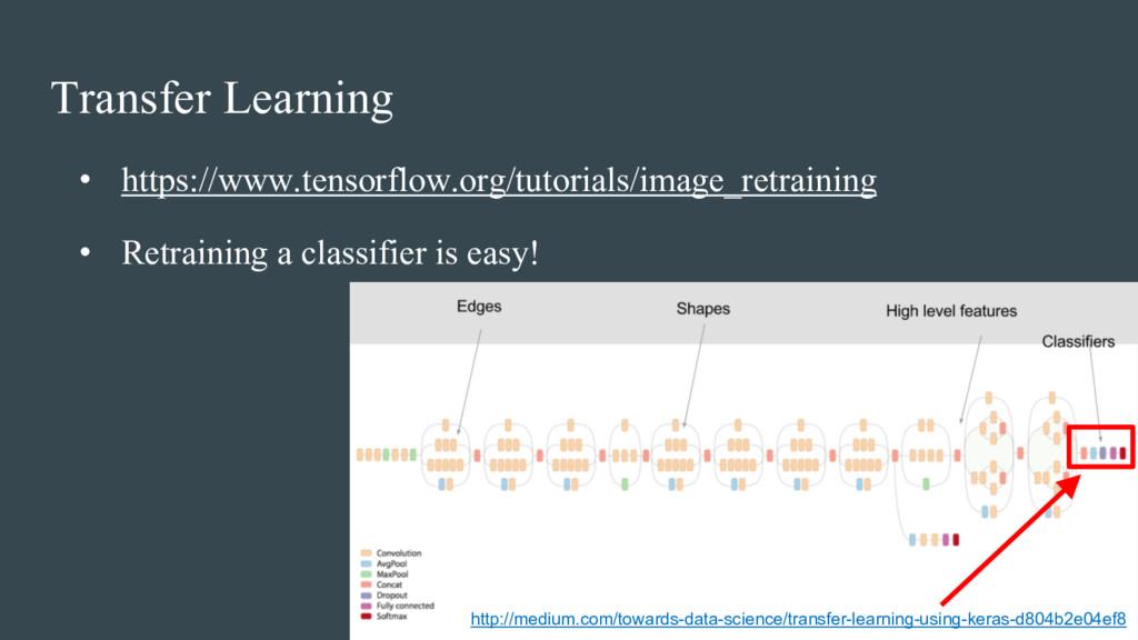 Transfer Learning • https://www.tensorflow.org/...