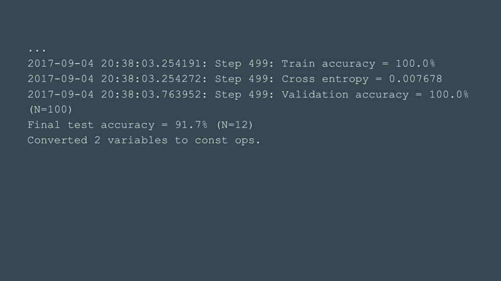 ... 2017-09-04 20:38:03.254191: Step 499: Train...