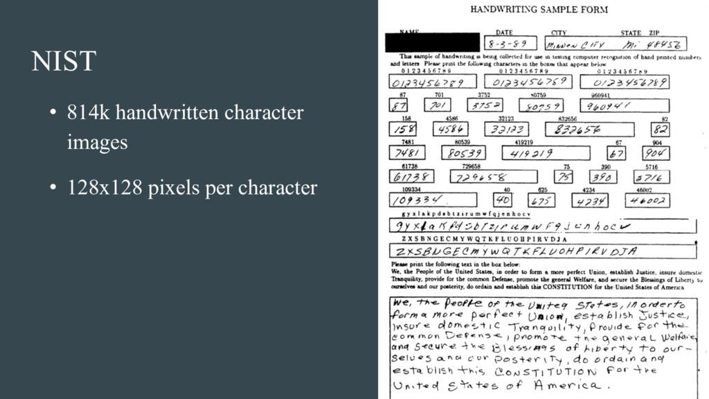 • 814k handwritten character images • 128x128 p...