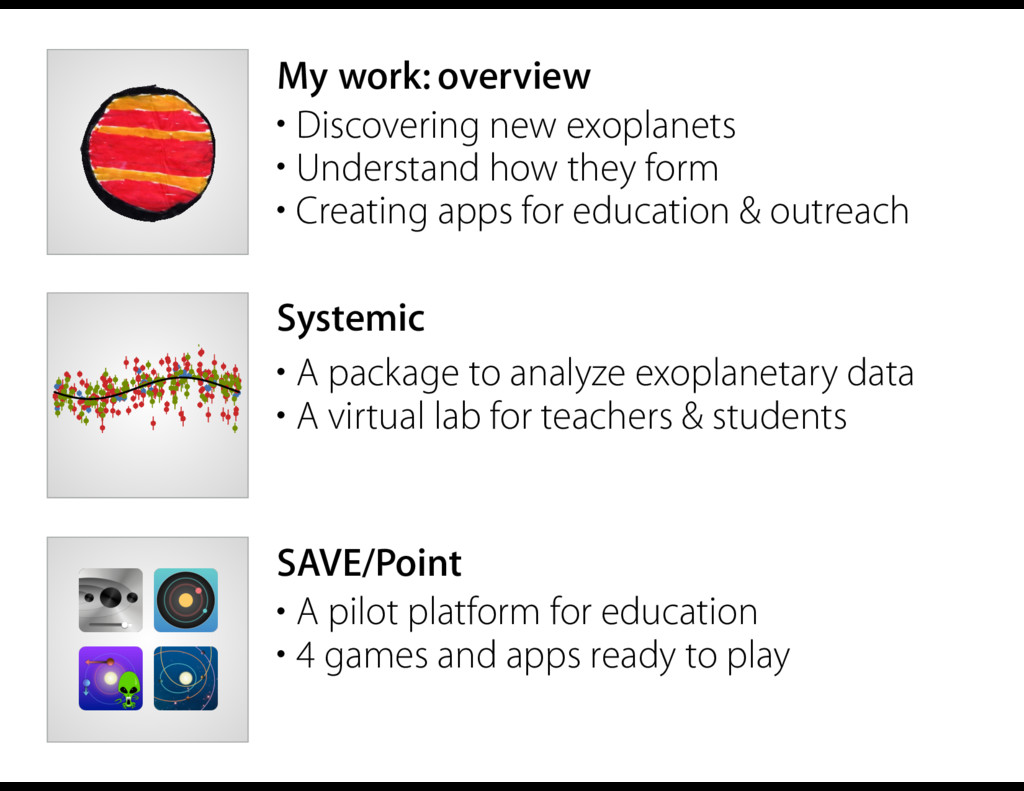 My work: overview Systemic • A package to analy...