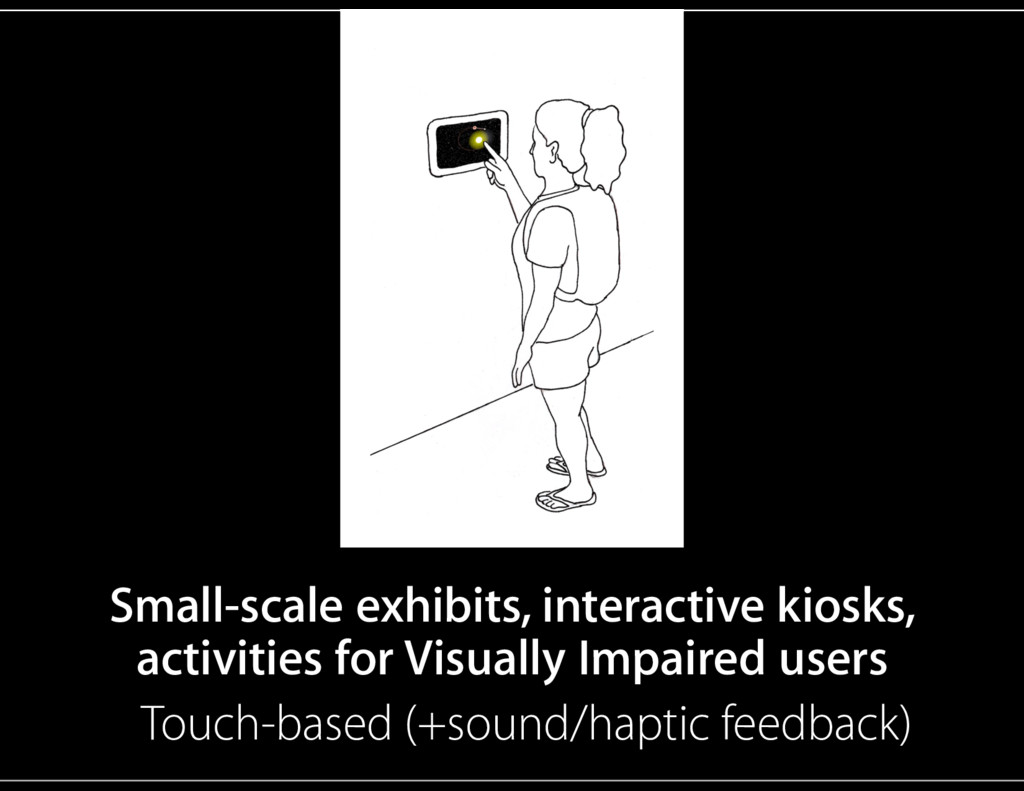 Interactive small-scale exhibi A cut-down versi...