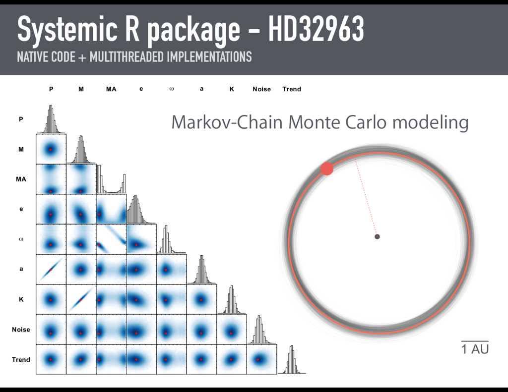 Systemic R package - HD32963 NATIVE CODE + MULT...