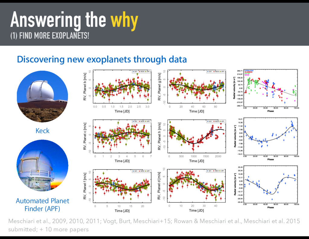 Answering the why (1) FIND MORE EXOPLANETS! Aut...
