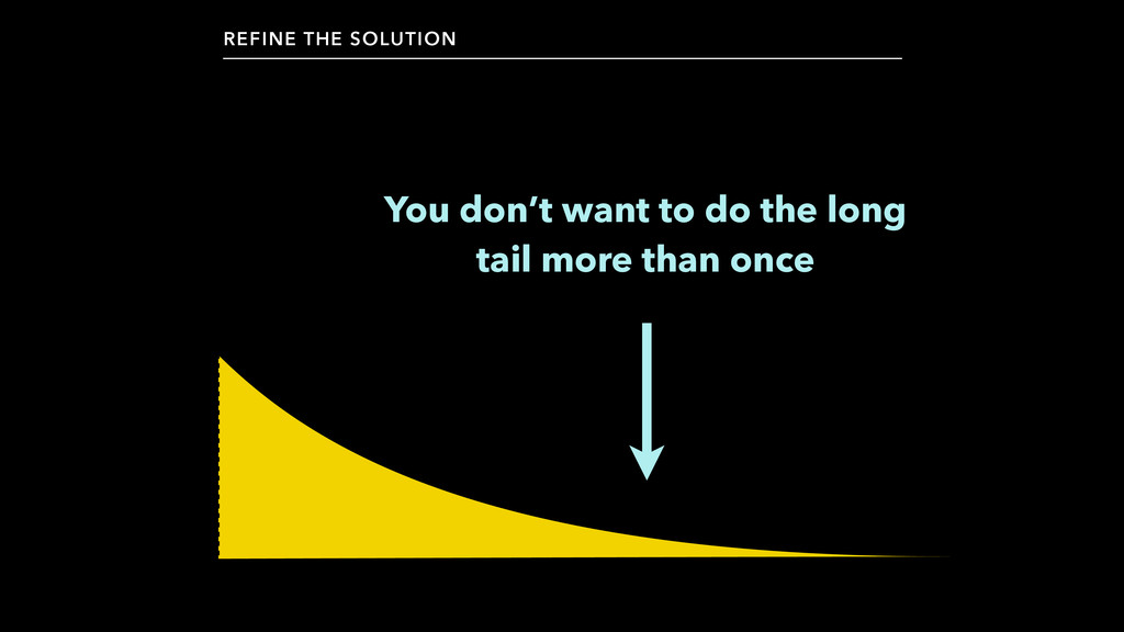 You don't want to do the long tail more than on...