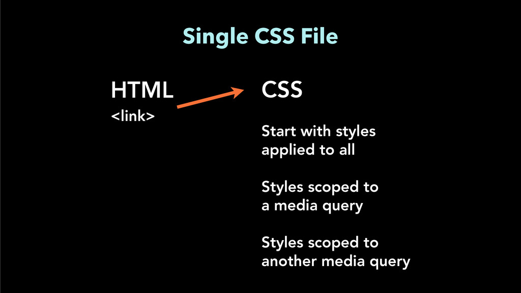 Single CSS File HTML <link> CSS ! Start with st...