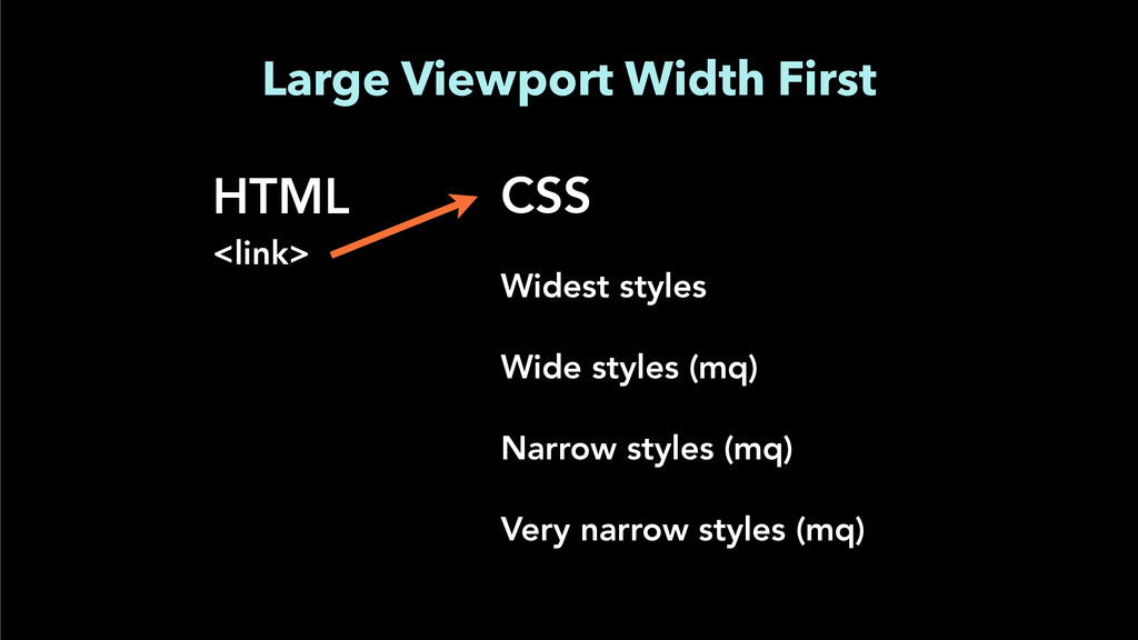Large Viewport Width First HTML <link> CSS ! Wi...