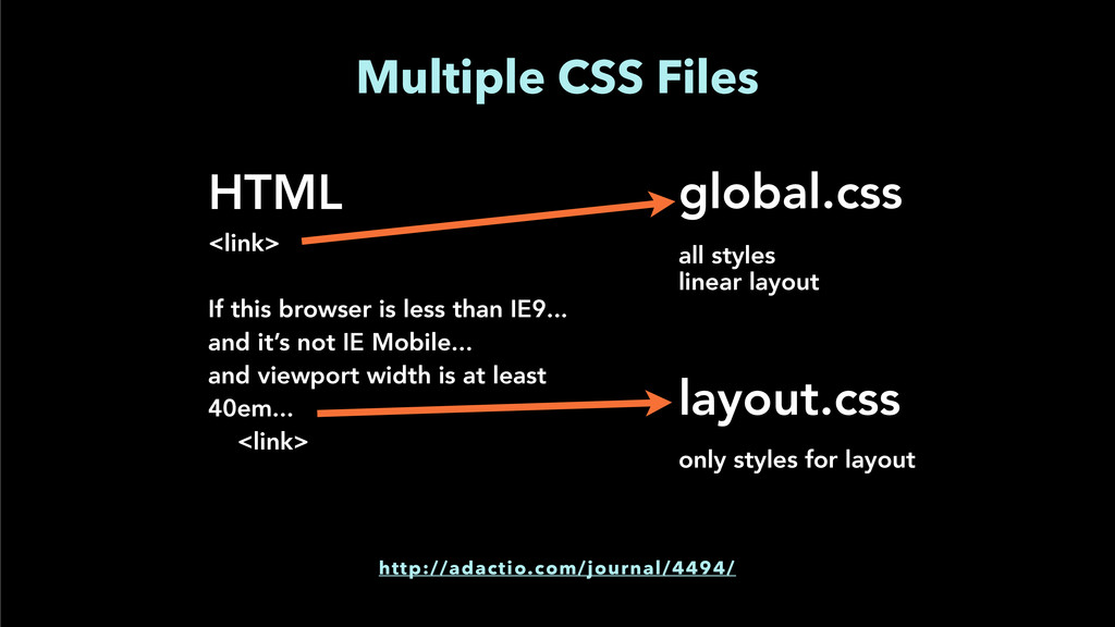 Multiple CSS Files HTML <link> ! If this browse...