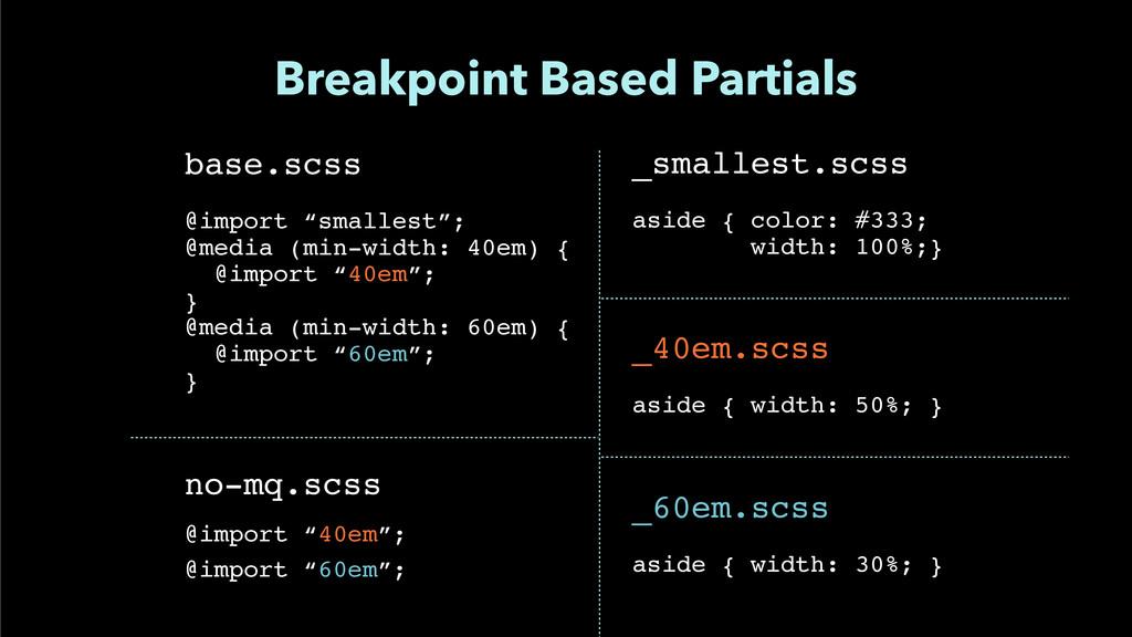 "_40em.scss"" ! aside { width: 50%; } Breakpoint ..."