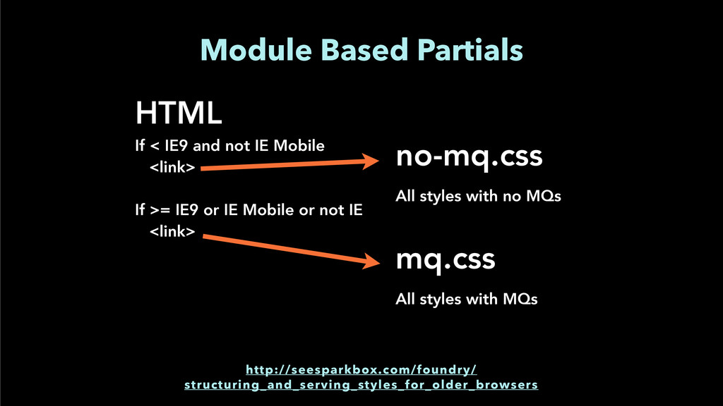 HTML If < IE9 and not IE Mobile <link> ! If >= ...