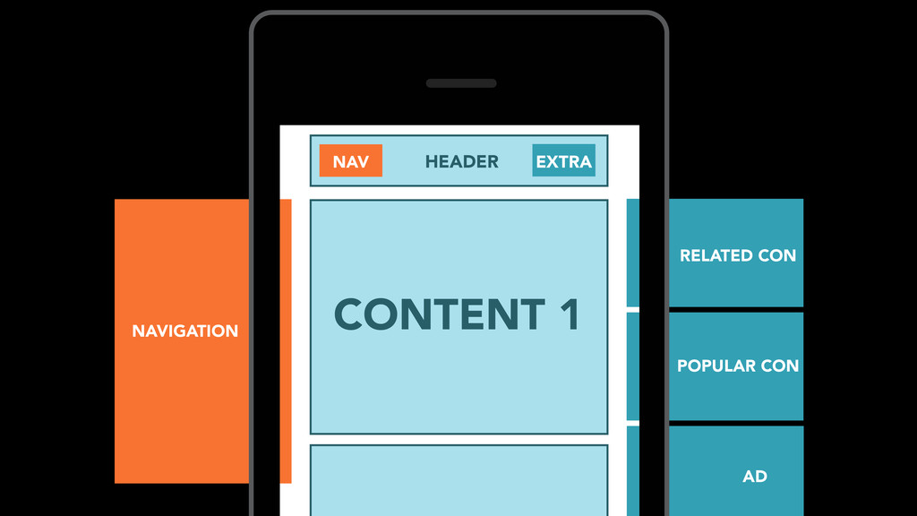 CONTENT 1 NAVIGATION RELATED CON POPULAR CON AD...