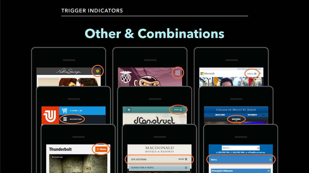 TRIGGER INDICATORS Other & Combinations