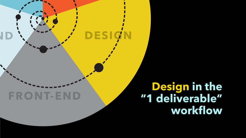 "FRONT-END DESIGN ND ! Design in the  ""1 delive..."