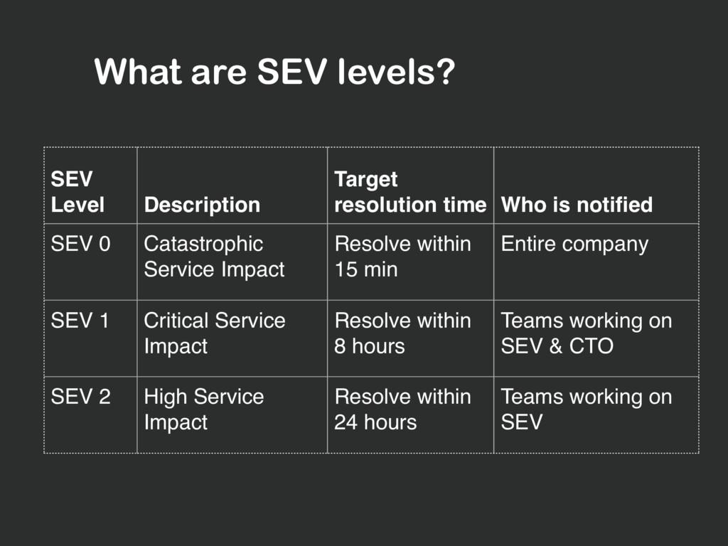 What are SEV levels? SEV Level Description Targ...